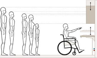 Immagine esplicativa della collocazione variabile in altezza dei piani di lavoro e dei dei pensili negli arredi accessibili